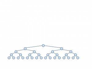 A perfect binary tree