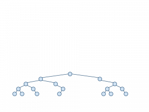 Binary tree (not complete)